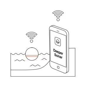 Связь с телефоном или планшетом